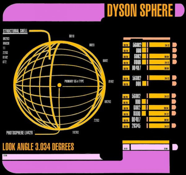 Dyson_Sphere_graphic